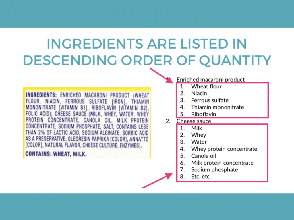 How to Read Ingredient Lists: Ingredients are listed in descending order of quantity