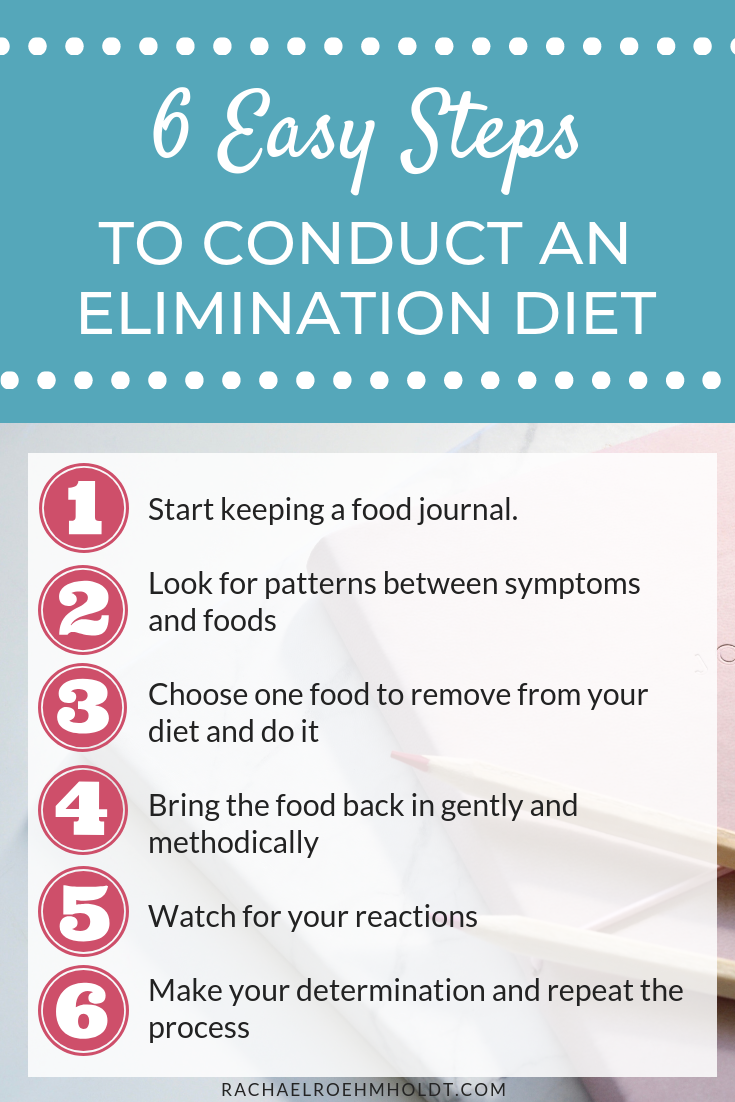 6 easy steps to conduct an elimination diet